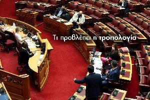 Βουλή: Κατά πλειοψηφία ψηφίσθηκε…